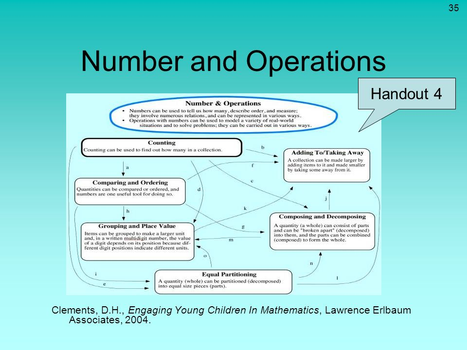 Number and Operations Handout 4