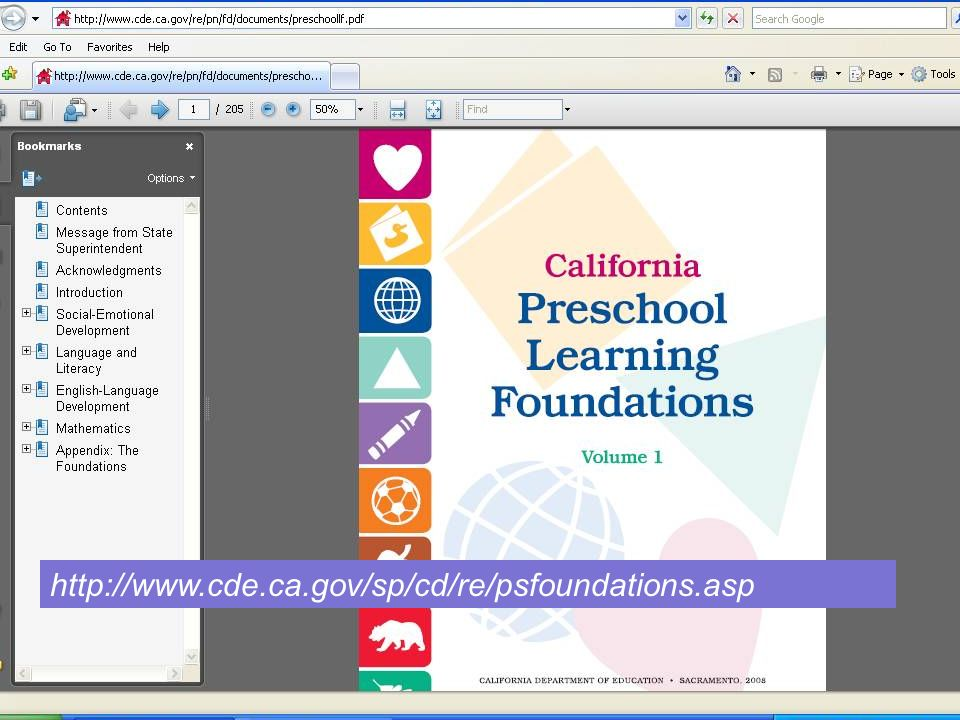 The entire document is online at the California Department of Education Web site. Visitors to the site can look at a specific section or download the entire document. This slide shows the Web page's design. The Appendix contains a summary list of the foundations, excluding the examples and other material. The foundations are also available for purchase through CDE press.