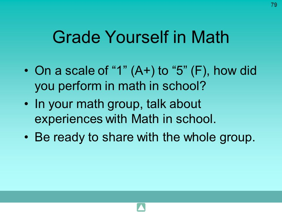 Grade Yourself in Math On a scale of 1 (A+) to 5 (F), how did you perform in math in school