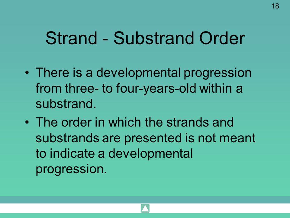 Strand - Substrand Order