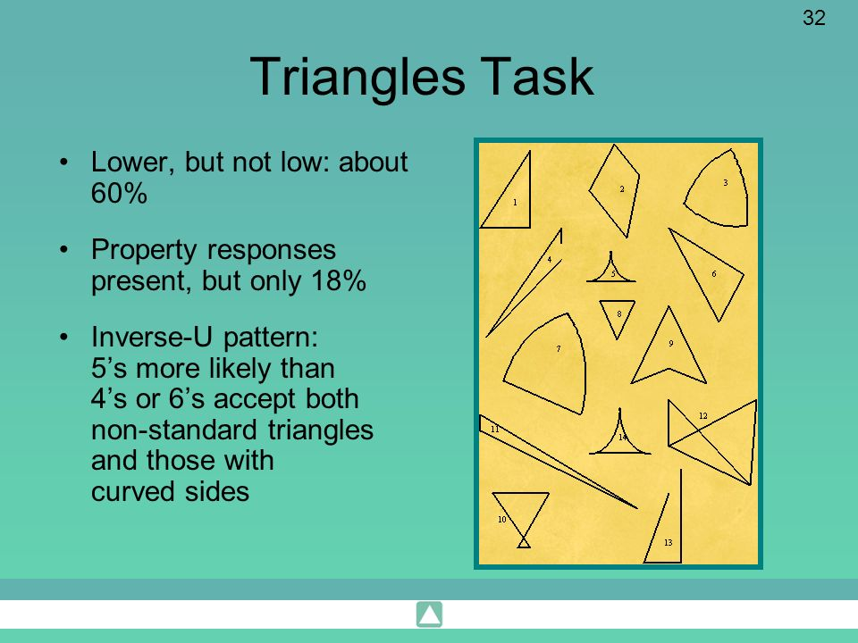 Triangles Task Lower, but not low: about 60%