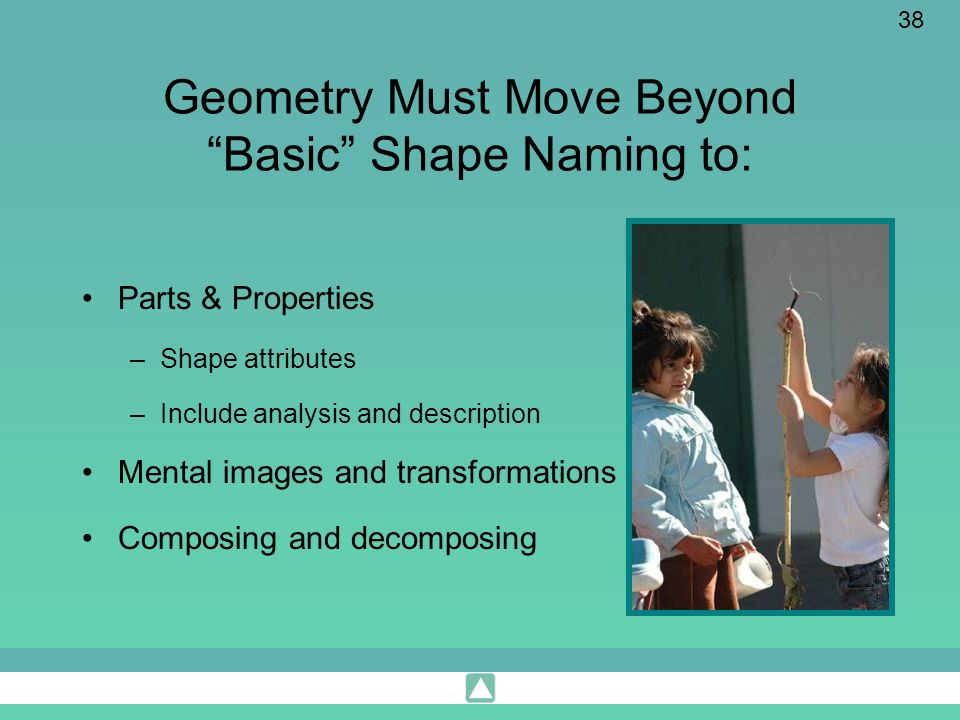 Geometry Must Move Beyond Basic Shape Naming to: