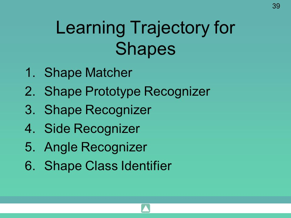 Learning Trajectory for Shapes