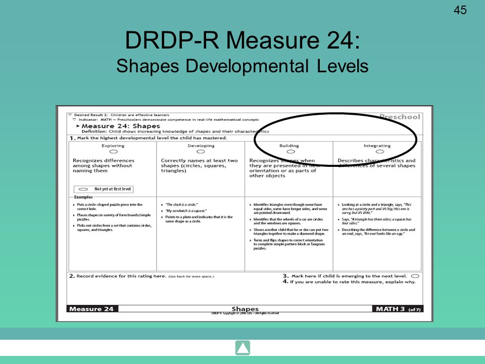 DRDP-R Measure 24: Shapes Developmental Levels