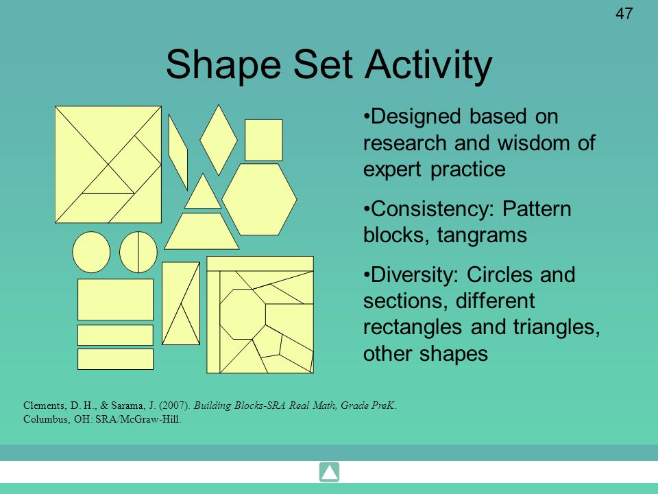 Shape Set Activity Designed based on research and wisdom of expert practice. Consistency: Pattern blocks, tangrams.