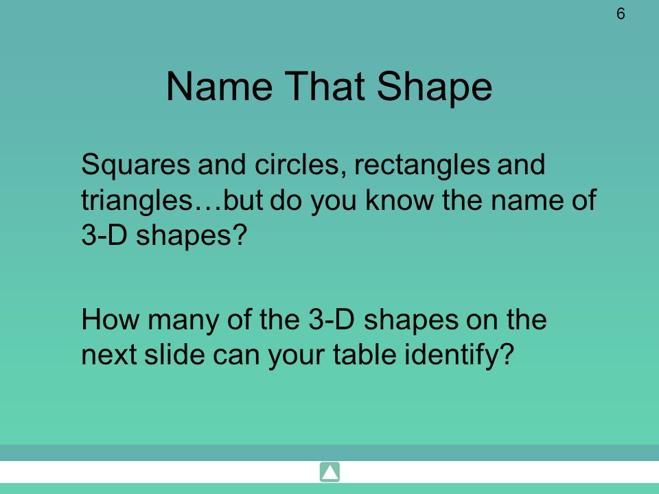 Name That Shape Squares and circles, rectangles and triangles…but do you know the name of 3-D shapes