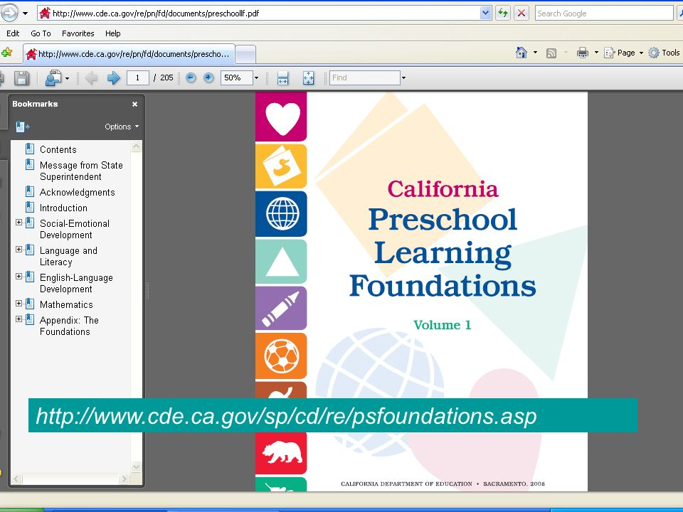 The entire document is online at the California Department of Education Web site. You can look at a specific section or download the entire document. This slide shows the way the web page is designed. The Appendix contains a summary list of the foundations, excluding the examples and other material.