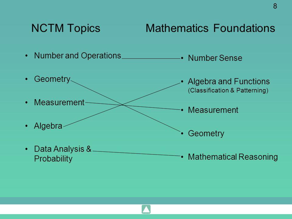Mathematics Foundations