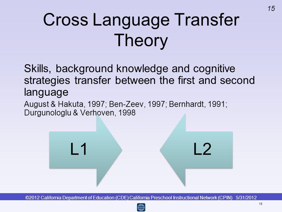 Cross Language Transfer Theory