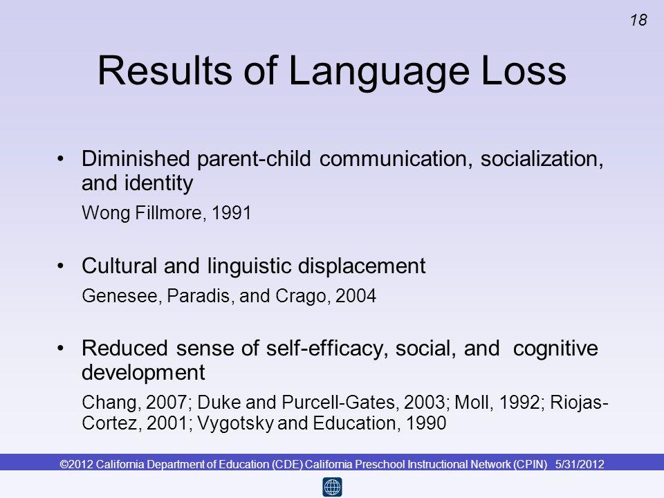 Results of Language Loss