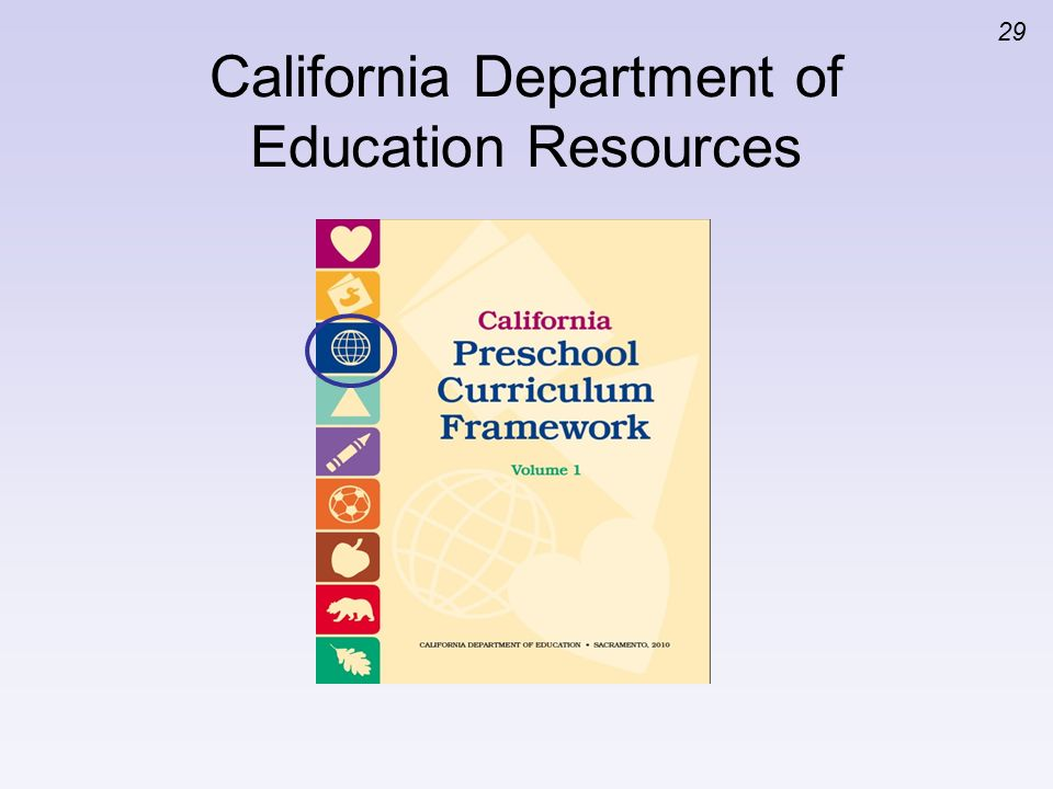 California Department of Education Resources