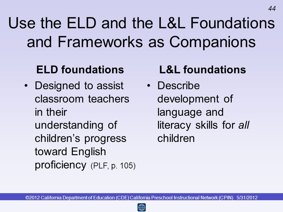 Use the ELD and the L&L Foundations and Frameworks as Companions