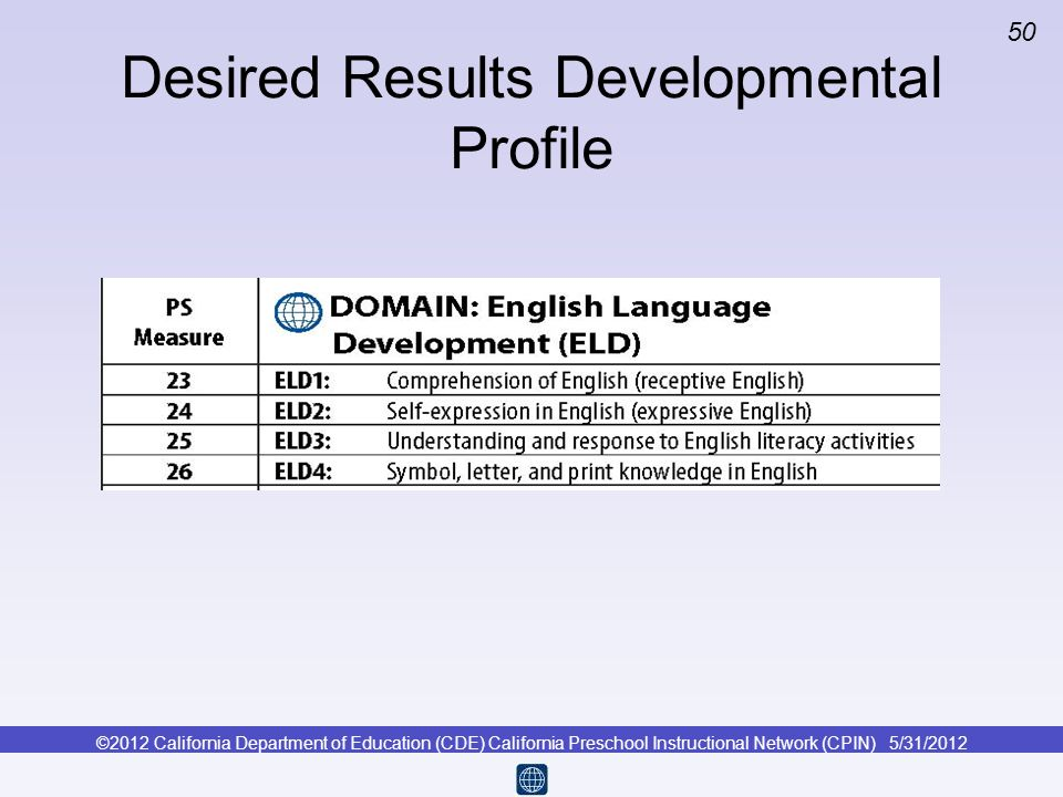 Desired Results Developmental Profile