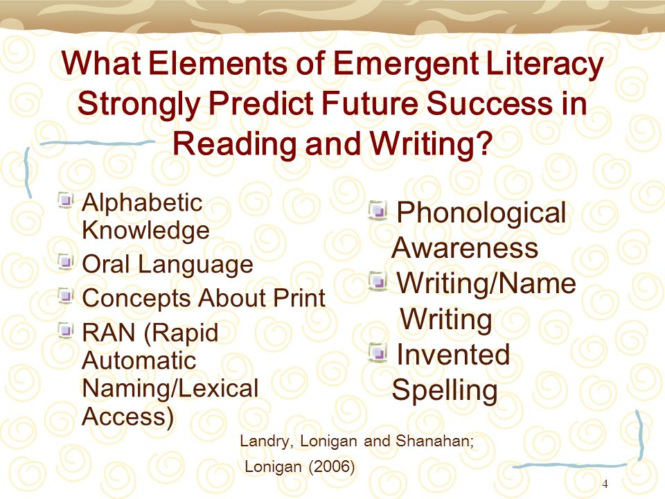 What Elements of Emergent Literacy Strongly Predict Future Success in Reading and Writing