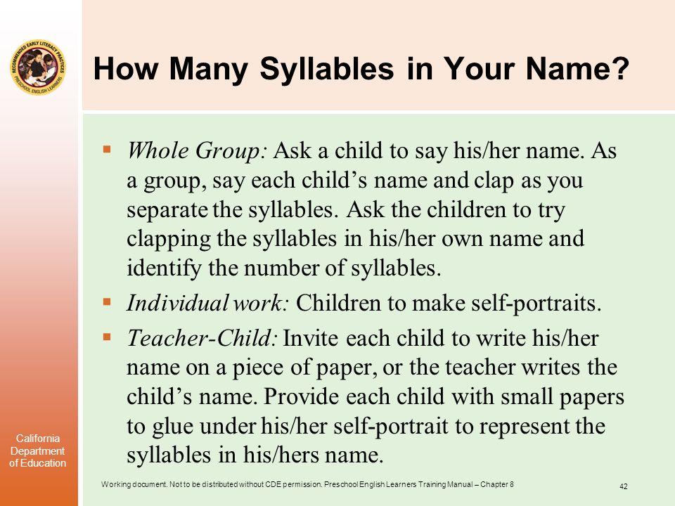 How Many Syllables in Your Name
