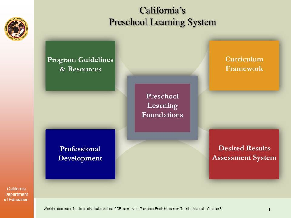 Facilitator: This is a graphic of California's Preschool Learning System. We will quickly review the five components This will better enable us to see how the foundations fit as the centerpiece for Preschool Learning System.