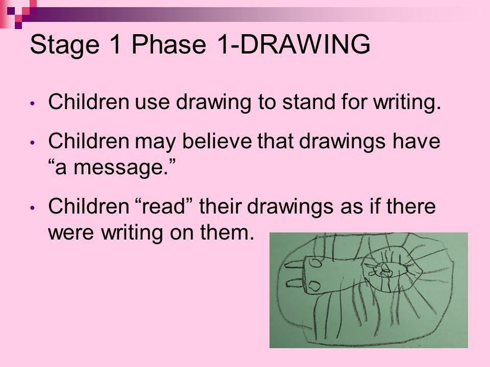 Stage 1 Phase 1-DRAWING Children use drawing to stand for writing.