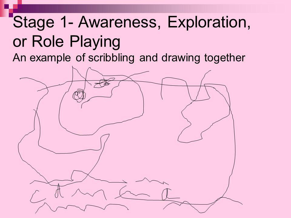 Stage 1- Awareness, Exploration, or Role Playing An example of scribbling and drawing together
