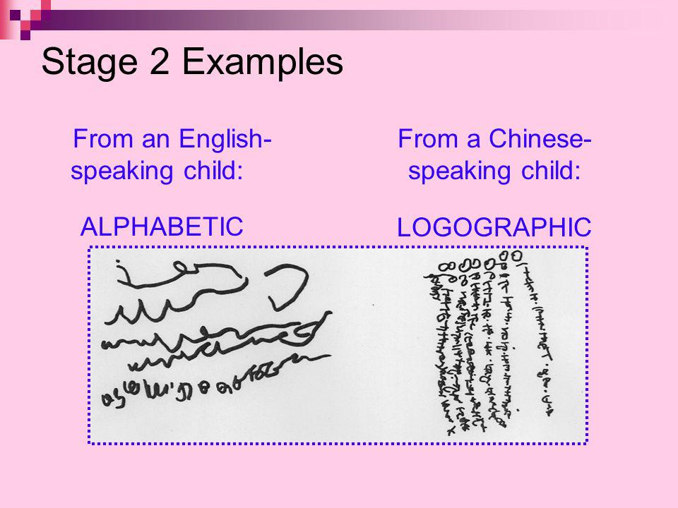 Stage 2 Examples From an English- speaking child: ALPHABETIC
