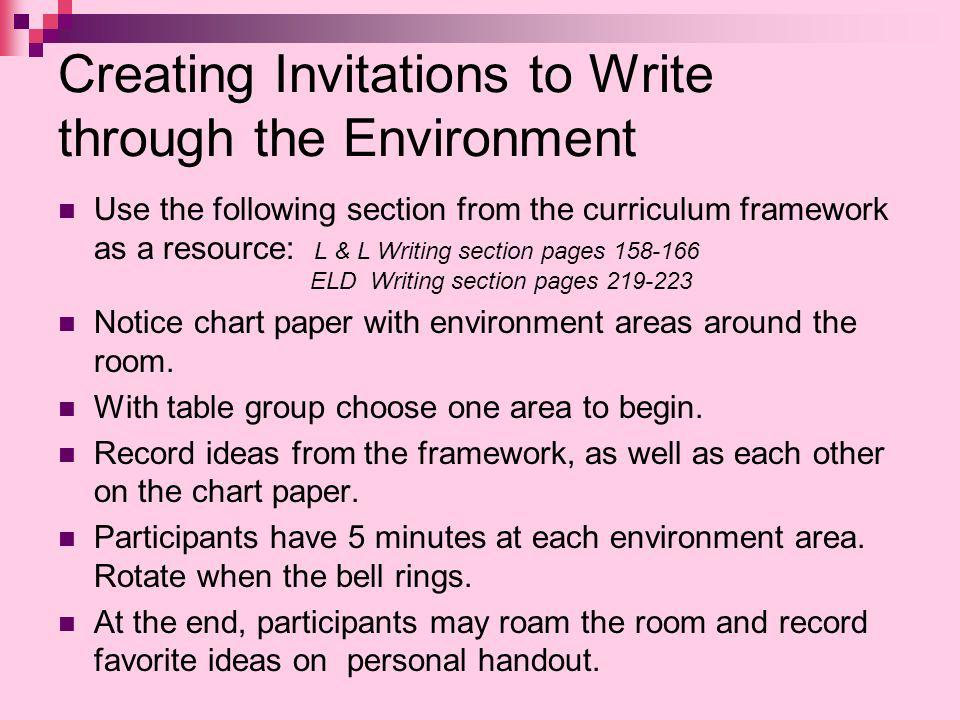 Creating Invitations to Write through the Environment