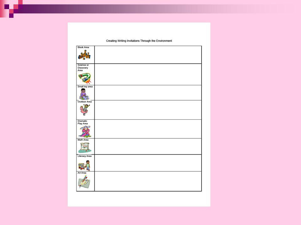 This is the handout that is used for Creating Writing Invitations through the Environment.