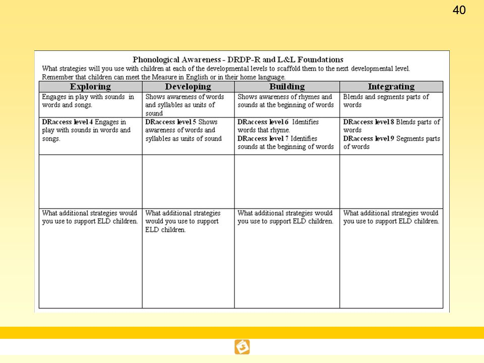 In small groups, participants will use this handout to brainstorm strategies to use with children at each developmental level in order to scaffold up to the next level.