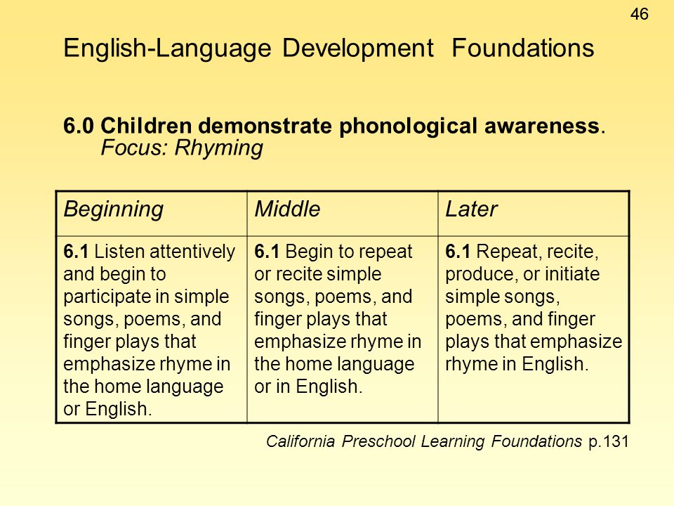 English-Language Development Foundations 6