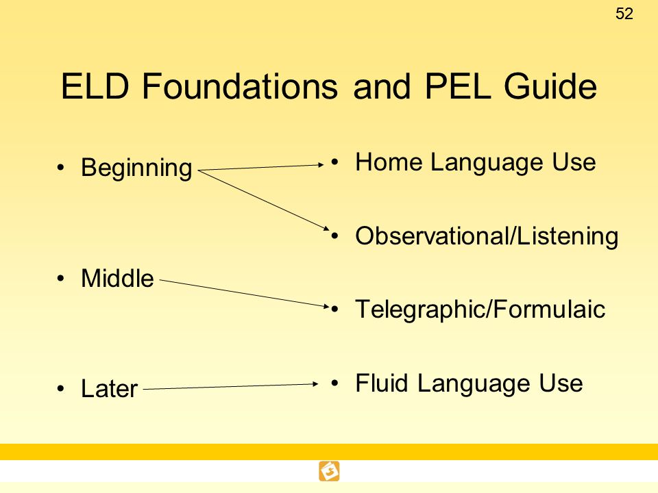 ELD Foundations and PEL Guide