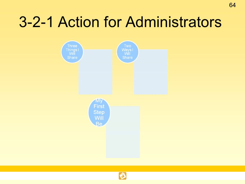3-2-1 Action for Administrators
