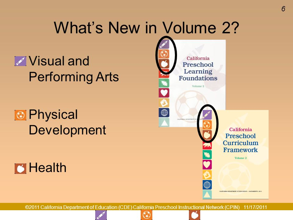 What's New in Volume 2 Visual and Performing Arts