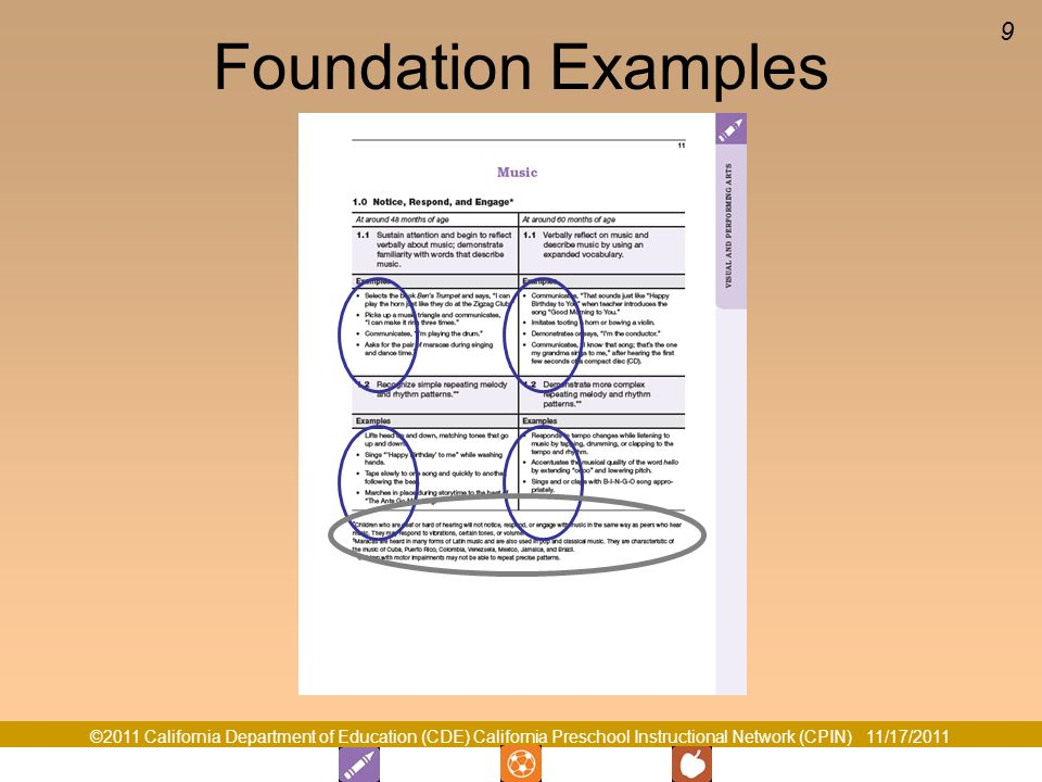 Foundation Examples