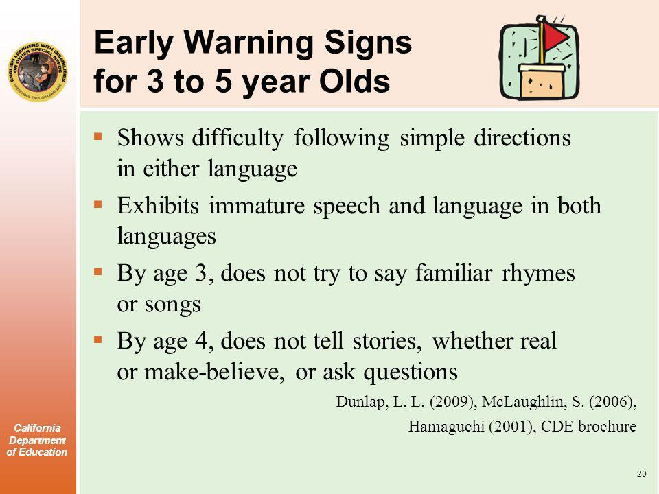 Early Warning Signs for 3 to 5 year Olds