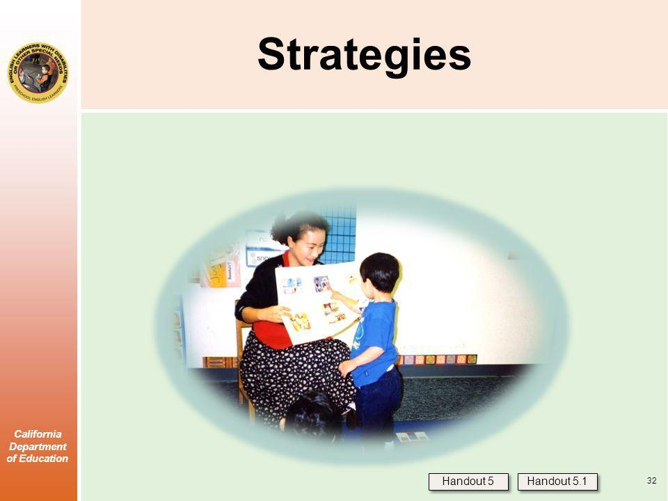 Strategies Handout 5 Handout 5.1