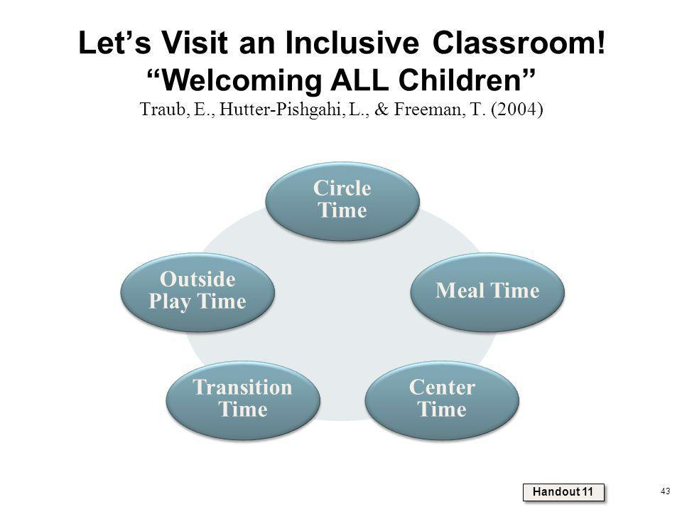 Let's Visit an Inclusive Classroom. Welcoming ALL Children Traub, E