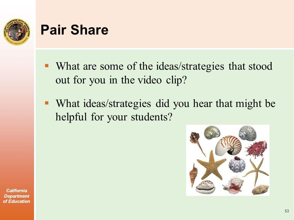 Pair Share What are some of the ideas/strategies that stood out for you in the video clip