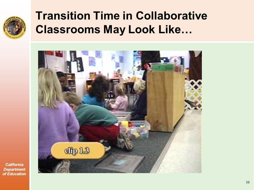 Transition Time in Collaborative Classrooms May Look Like…