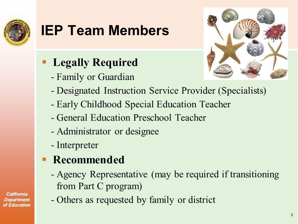 IEP Team Members Legally Required Recommended - Family or Guardian