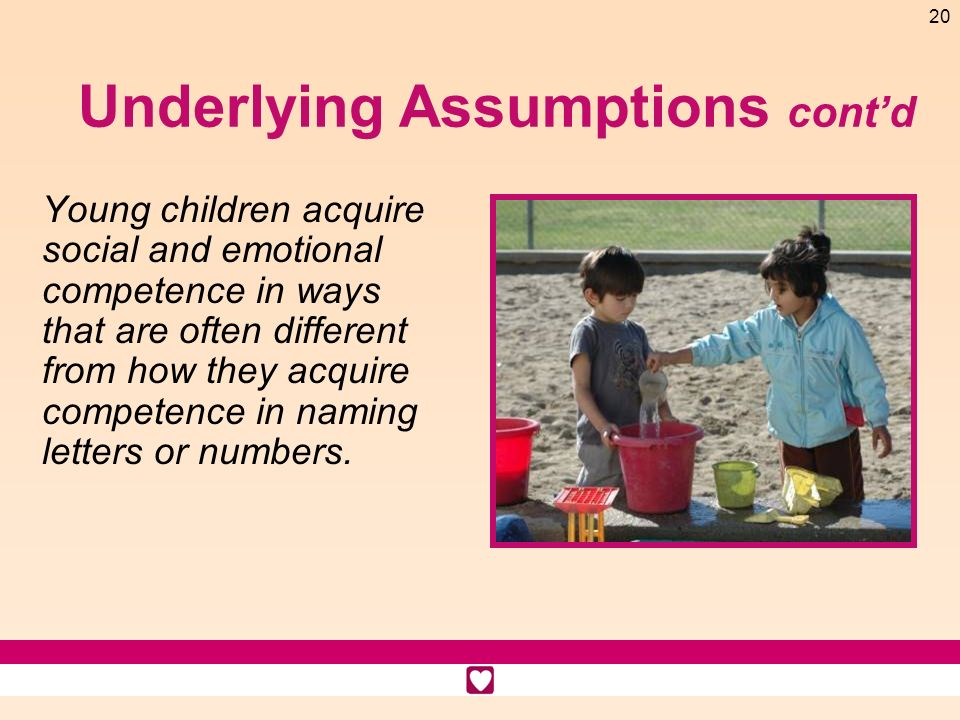 Underlying Assumptions cont'd