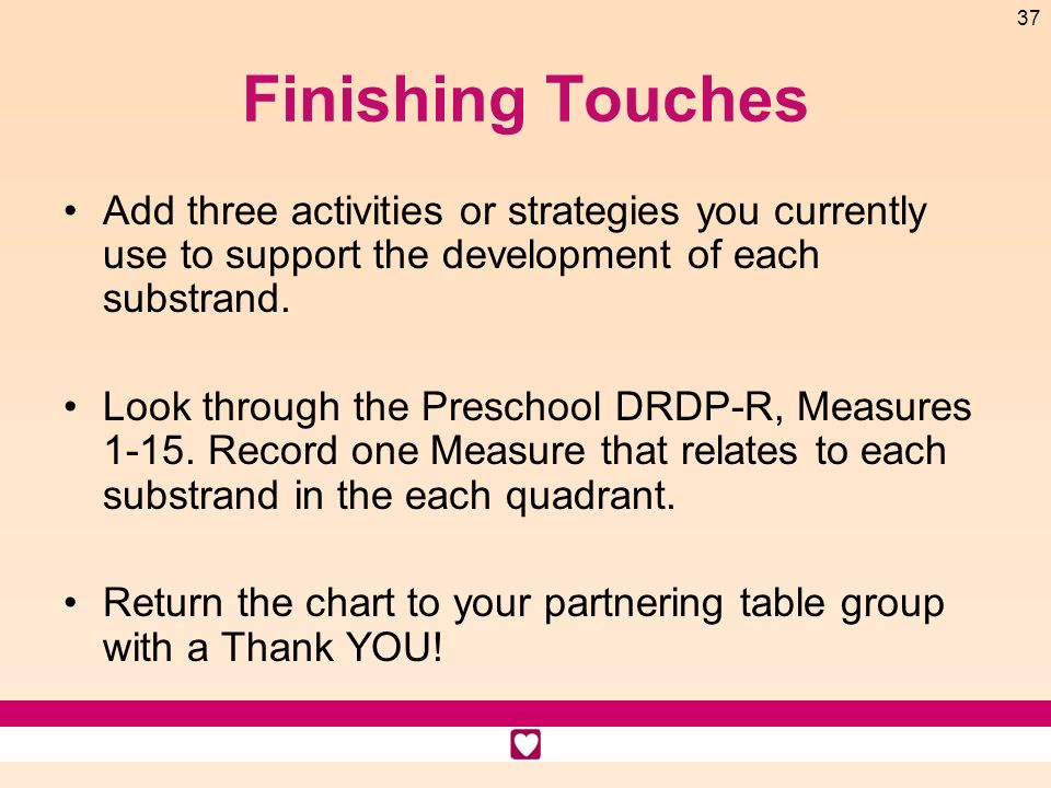 Finishing Touches Add three activities or strategies you currently use to support the development of each substrand.