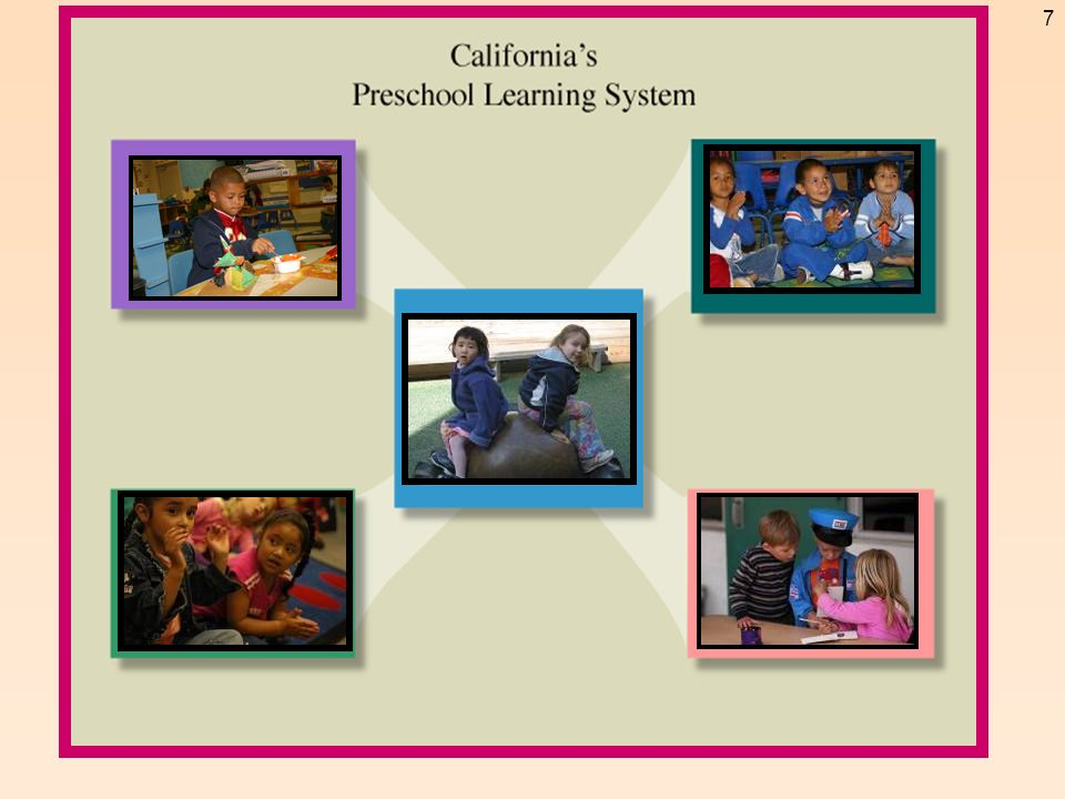Facilitator to say : This is a visual of California's Preschool Learning System. We will quickly review the five elements. This will better enable us to see how the foundations fit within the larger Preschool Learning System.