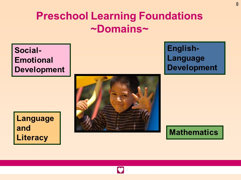 Preschool Learning Foundations ~Domains~