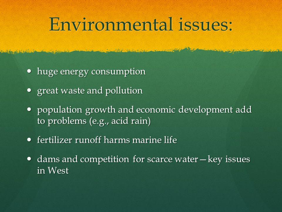 Environmental issues: