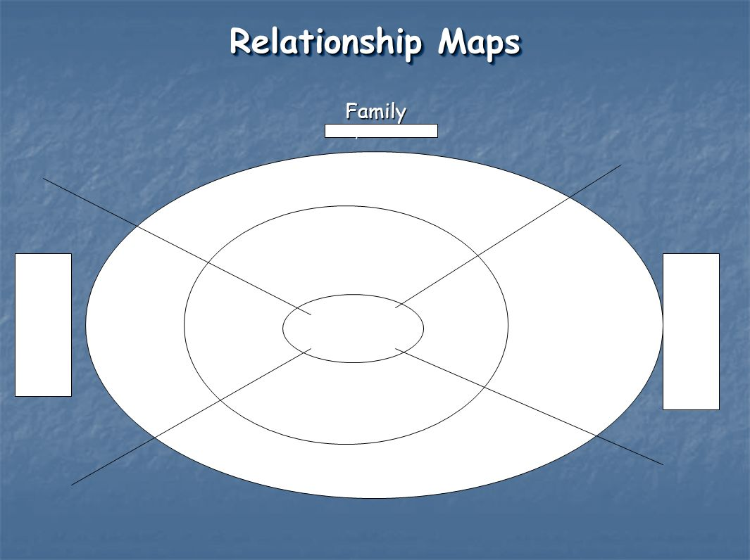 Relationship Maps Family Person's Name Home and other paid supports