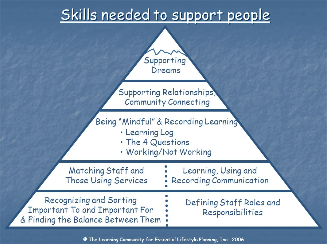 Skills needed to support people