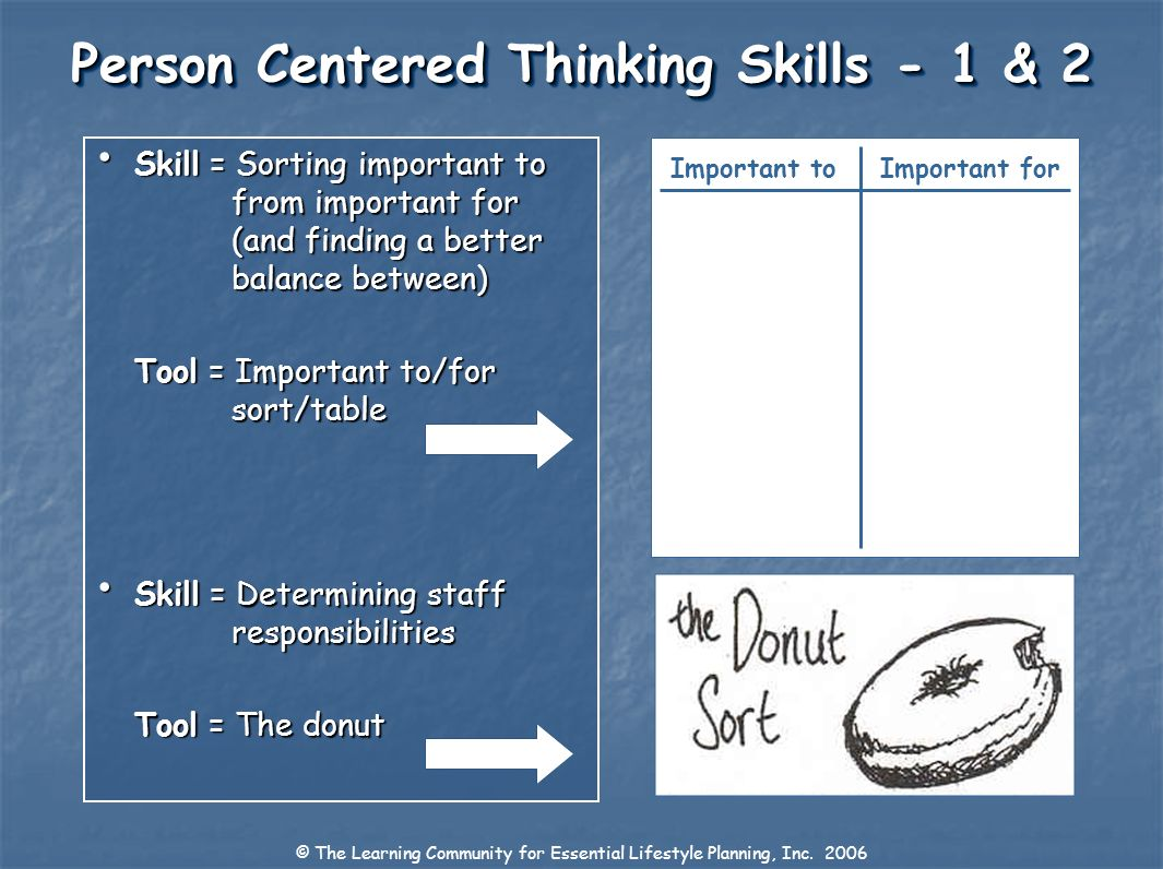 Person Centered Thinking Skills - 1 & 2