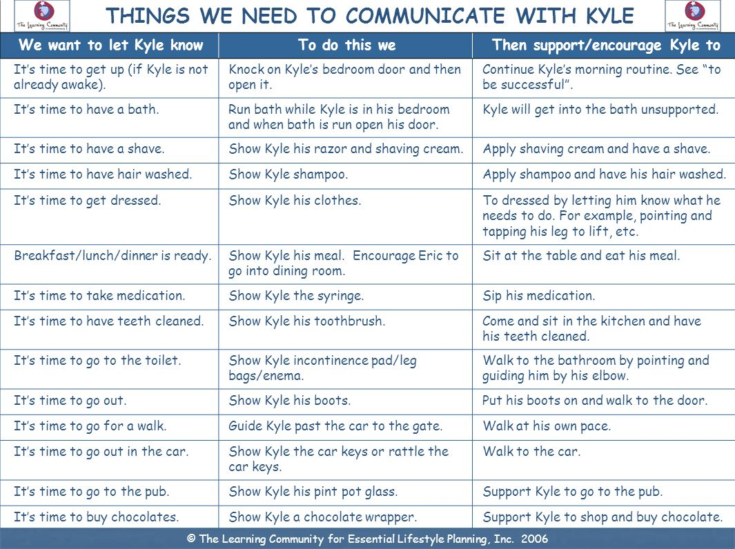 THINGS WE NEED TO COMMUNICATE WITH KYLE Then support/encourage Kyle to