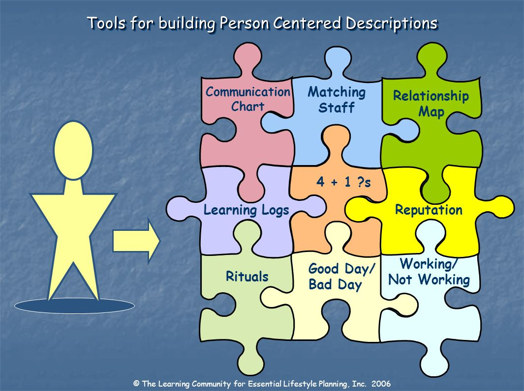 Tools for building Person Centered Descriptions
