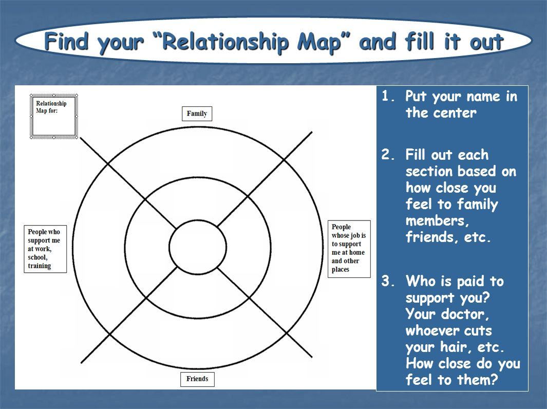 Find your Relationship Map and fill it out