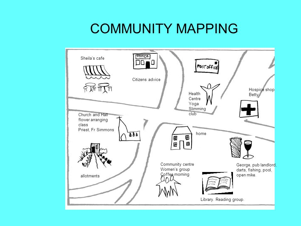 COMMUNITY MAPPING Resources: McKnight Sheila's cafe Citizens advice