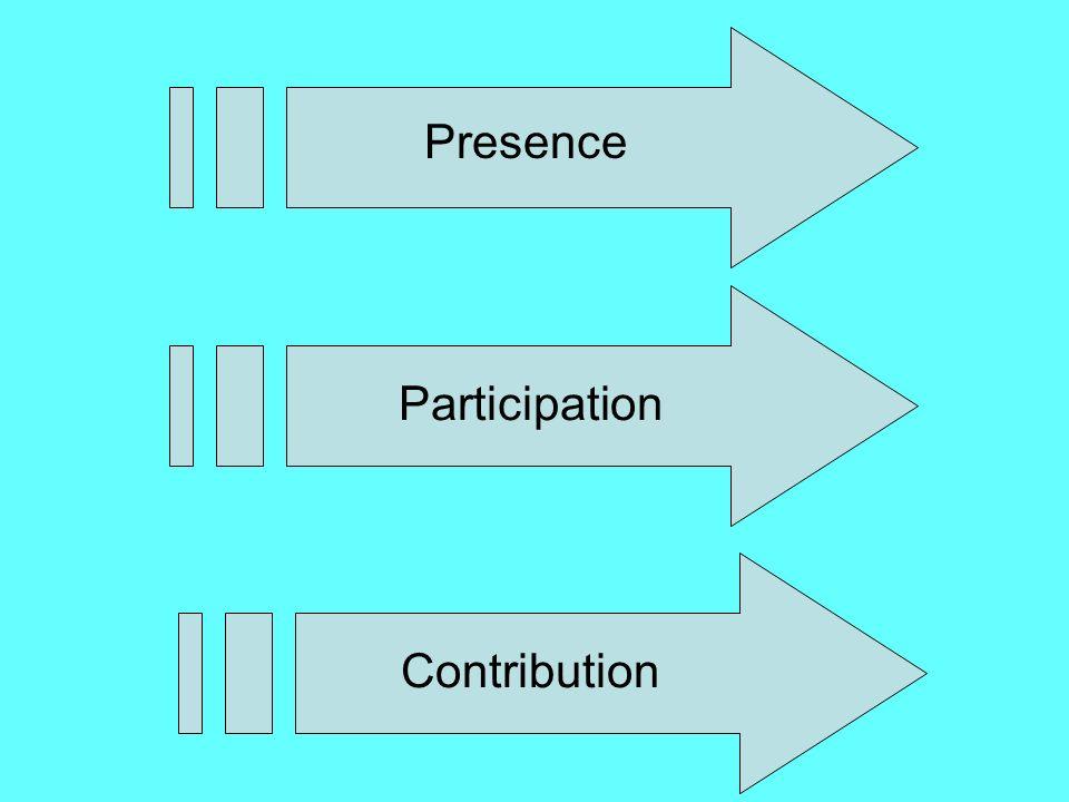 Presence Participation Contribution